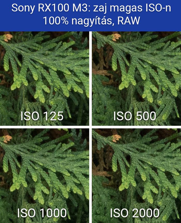 Sony RX100 magas ISO zaj összehasonlitás