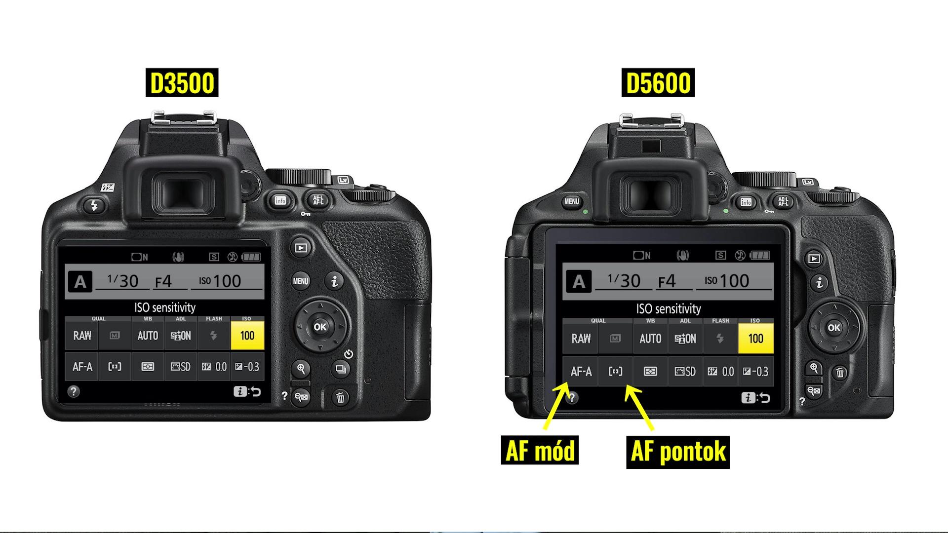 also és közép kategóriás Nikon gépek autofókusz beállítása
