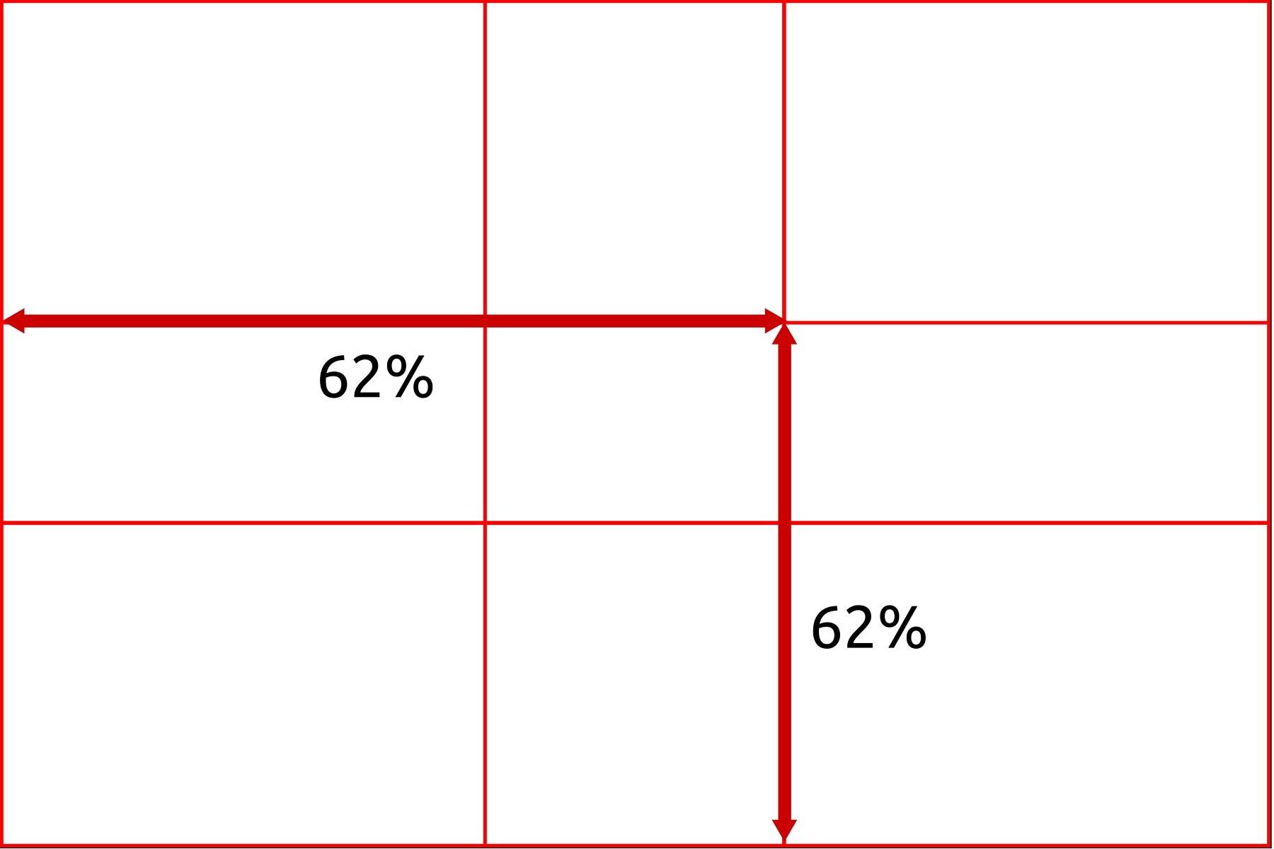 aranymetszes vonalak 62%