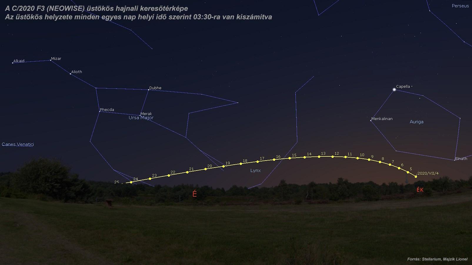 C/2020 F3 (NEOWISE) üstökös láthatósága a hajnali égen